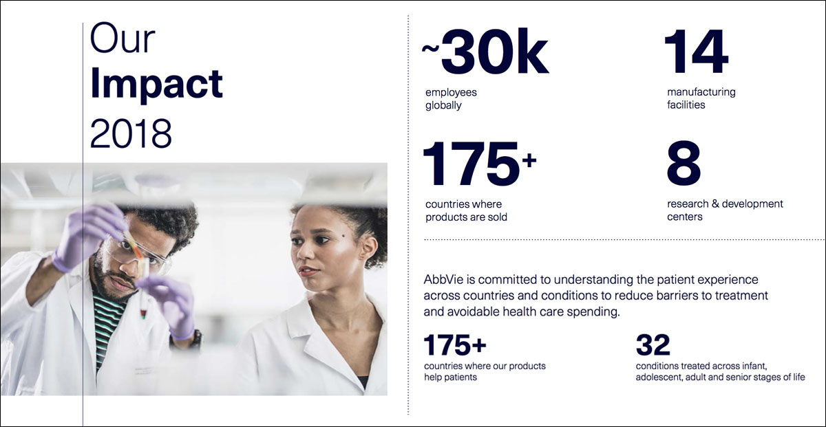 At A Glance - Our Company | AbbVie